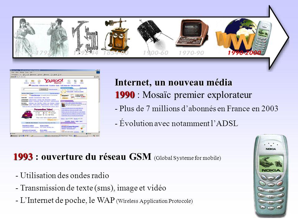 Internet, un nouveau média 1990 : Mosaïc premier explorateur