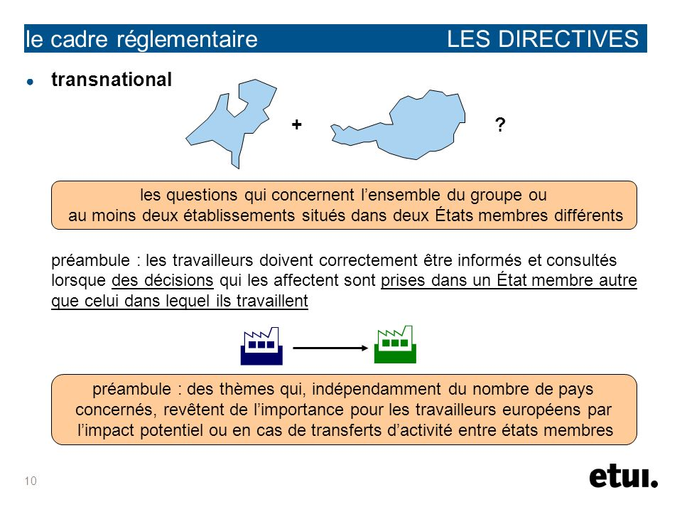 le cadre réglementaire LES DIRECTIVES