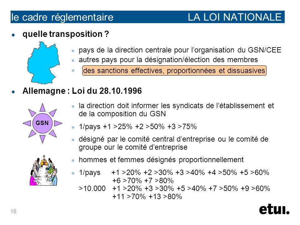le cadre réglementaire LA LOI NATIONALE