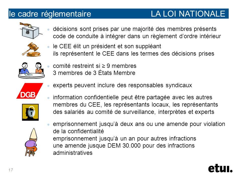 the legal framework le cadre réglementaire LA LOI NATIONALE