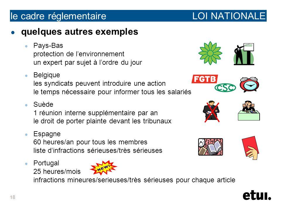 le cadre réglementaire LOI NATIONALE