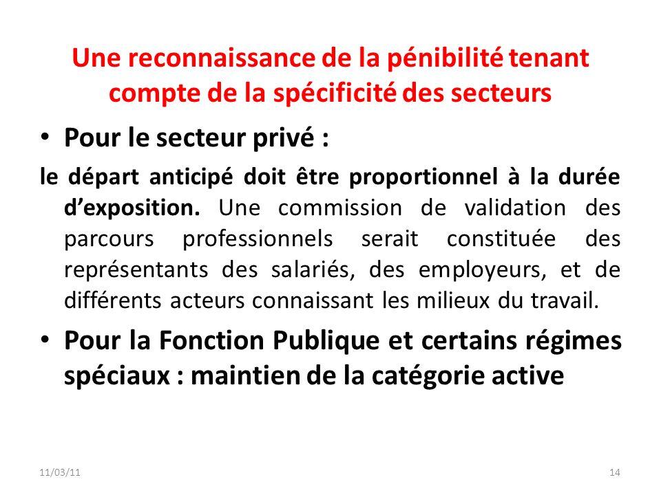 11/03/11 11/03/11. 11/03/11. Une reconnaissance de la pénibilité tenant compte de la spécificité des secteurs.