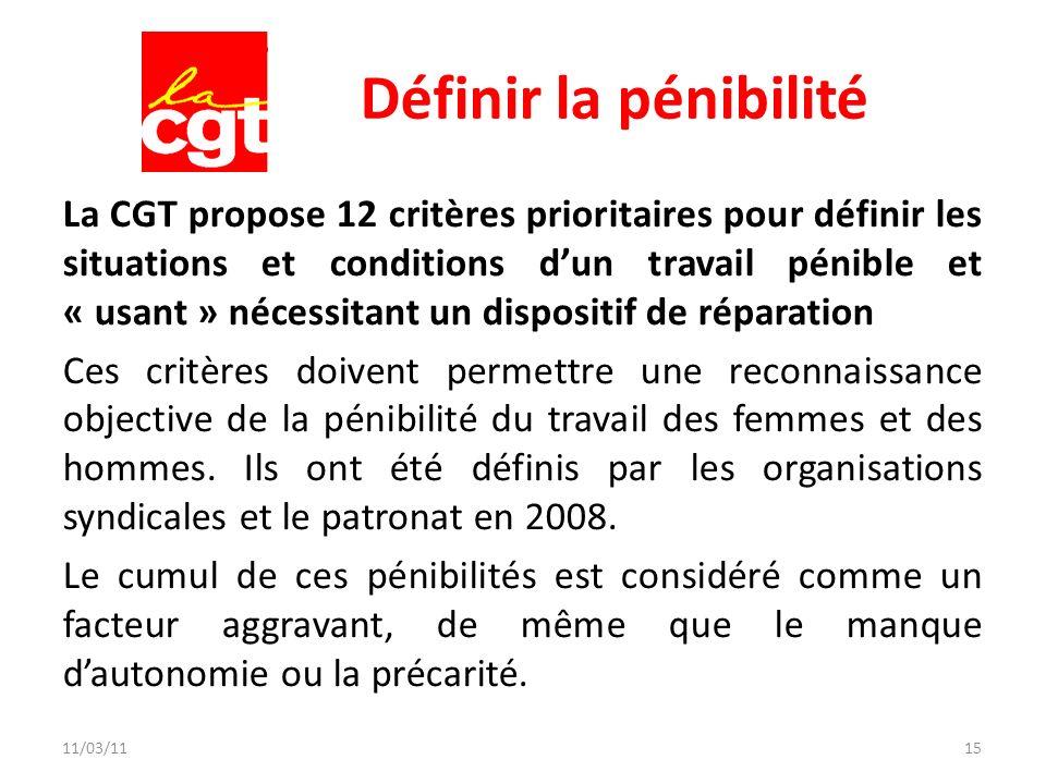 11/03/11 11/03/11. 11/03/11. Définir la pénibilité.