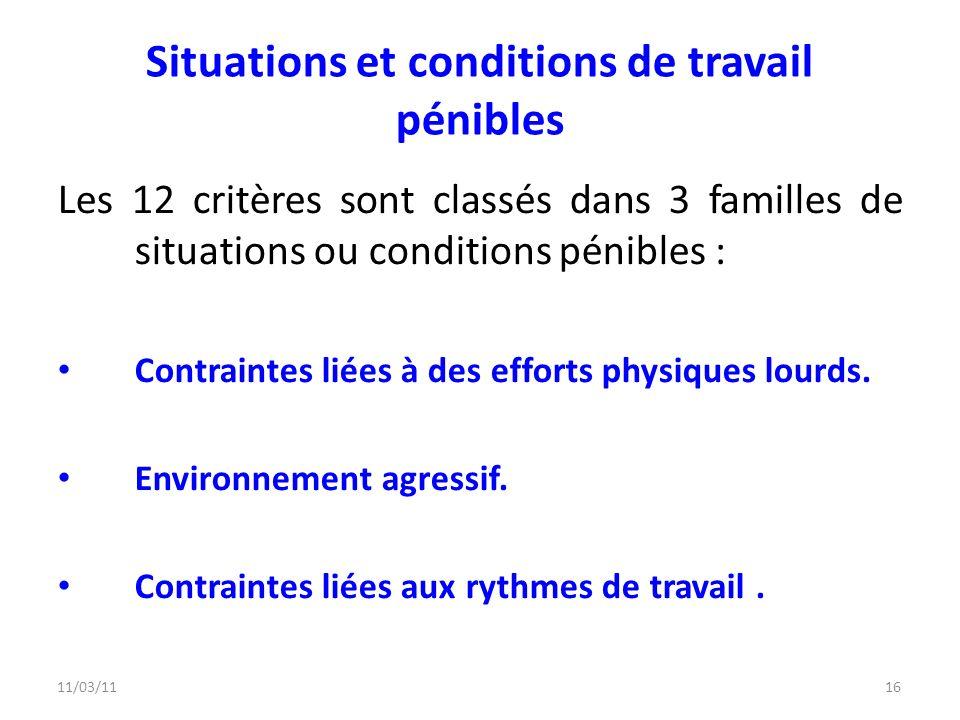 Situations et conditions de travail pénibles