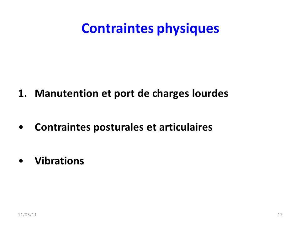 Contraintes physiques