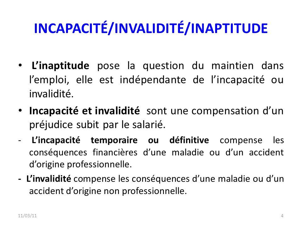 INCAPACITÉ/INVALIDITÉ/INAPTITUDE