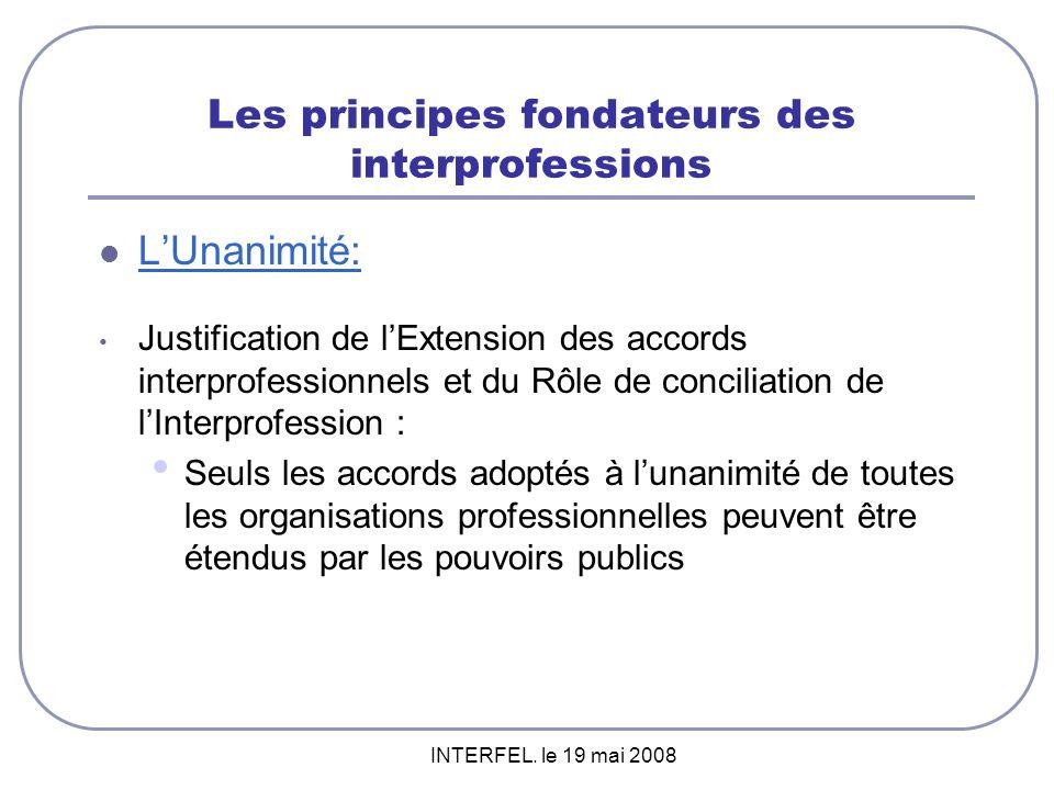 Les principes fondateurs des interprofessions