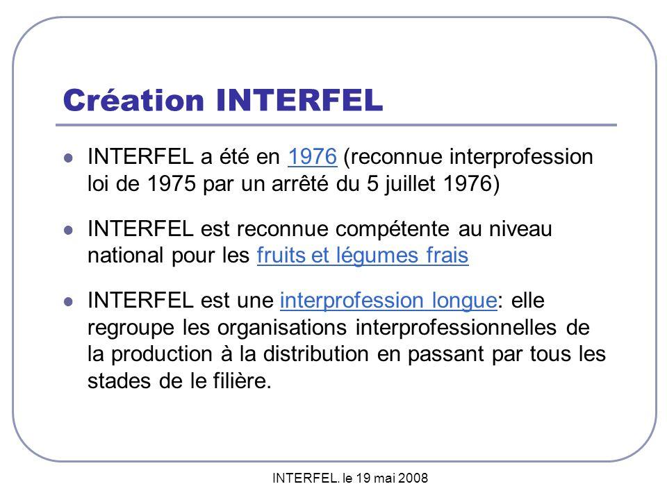 Création INTERFEL INTERFEL a été en 1976 (reconnue interprofession loi de 1975 par un arrêté du 5 juillet 1976)