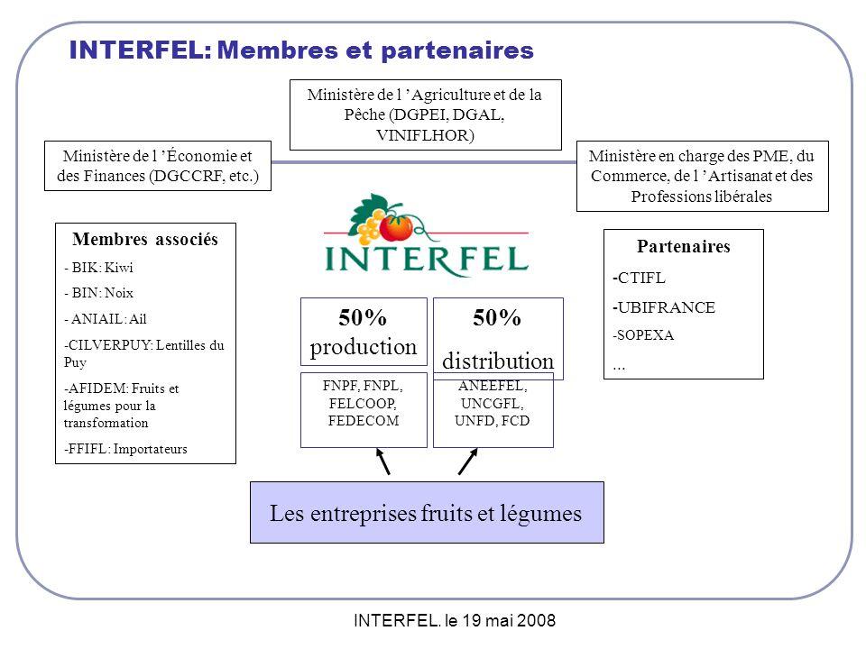 INTERFEL: Membres et partenaires