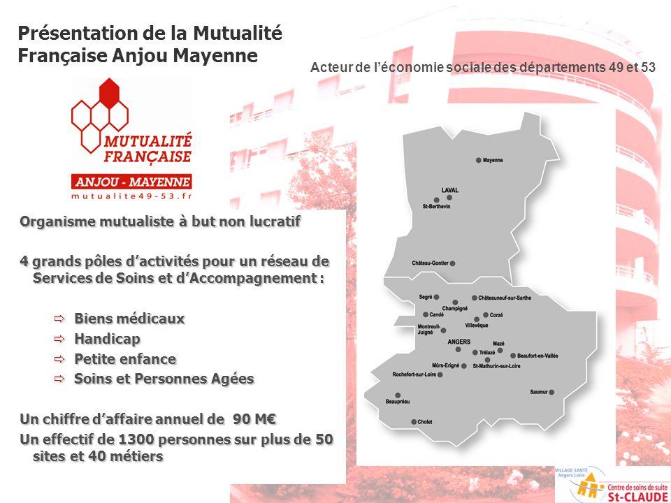 Présentation de la Mutualité Française Anjou Mayenne