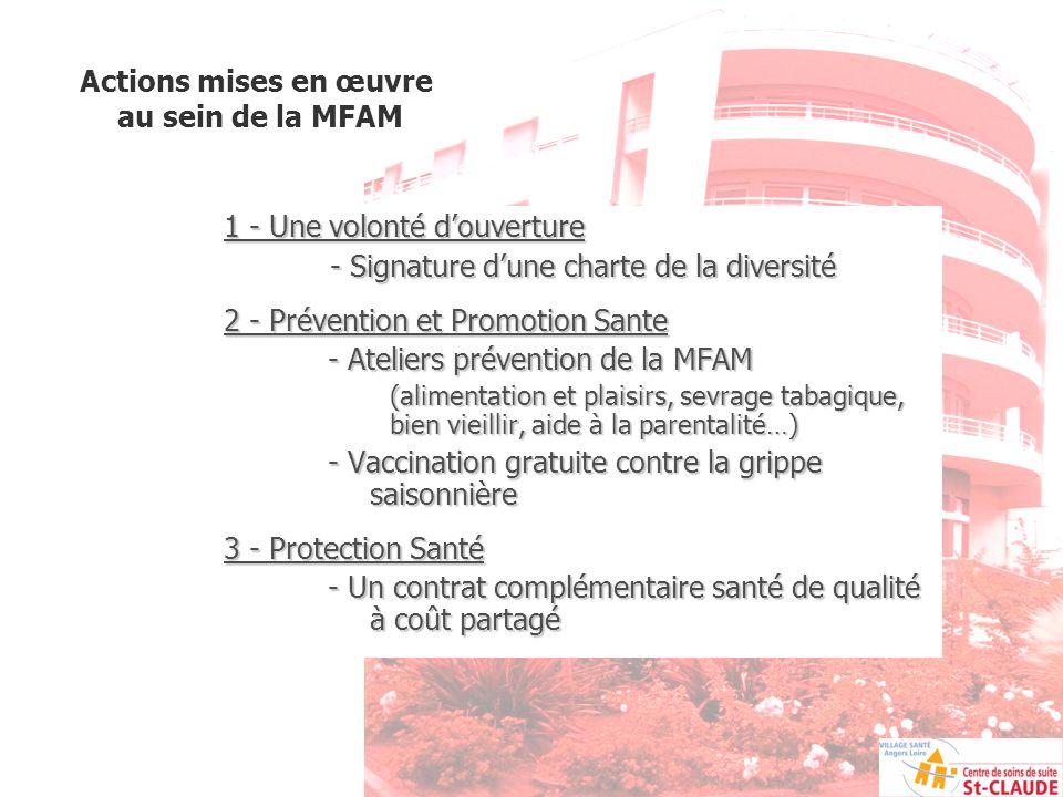 Actions mises en œuvre au sein de la MFAM