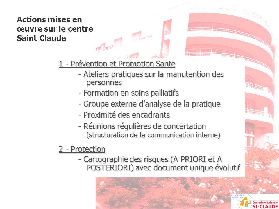 Actions mises en œuvre sur le centre Saint Claude