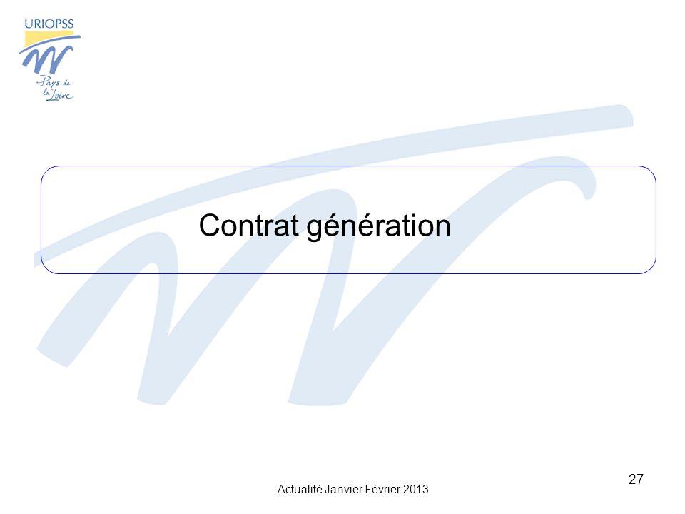 Contrat génération