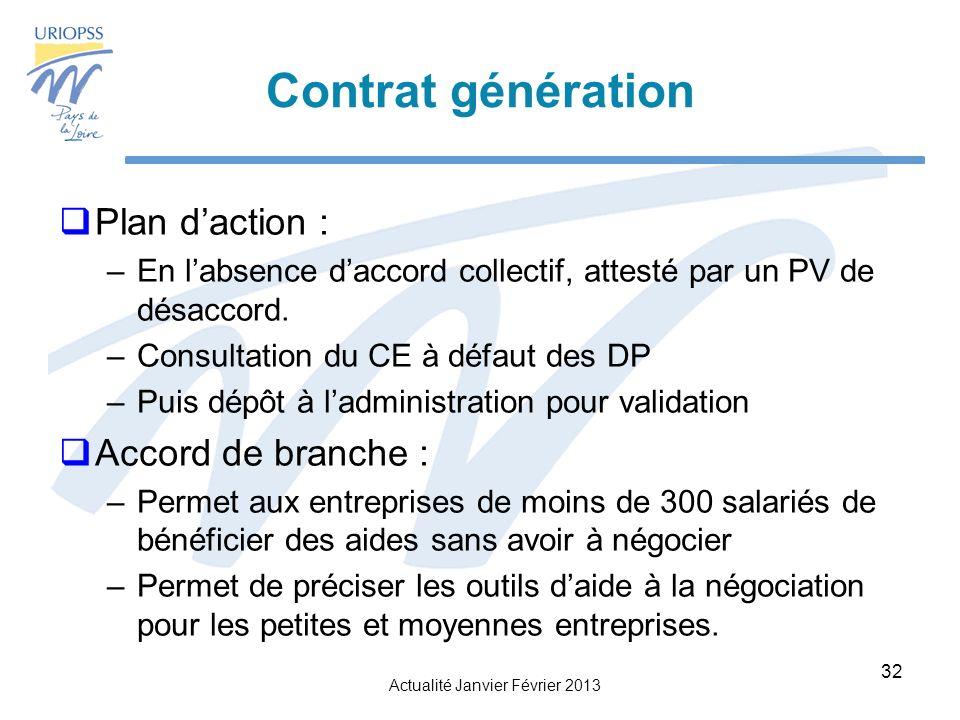 Contrat génération Plan d'action : Accord de branche :