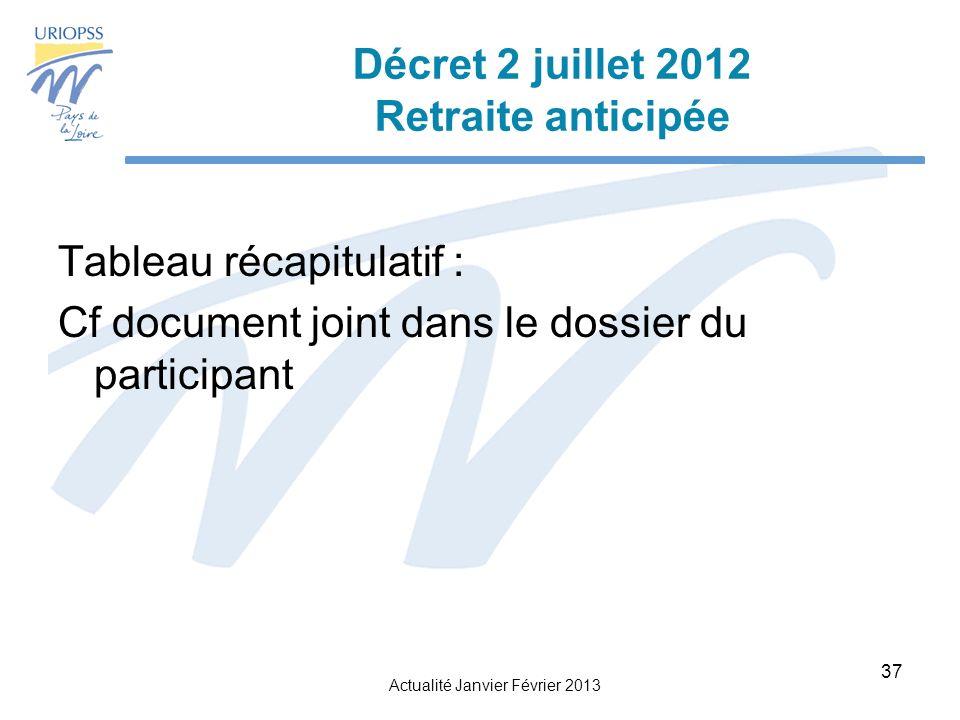 Décret 2 juillet 2012 Retraite anticipée