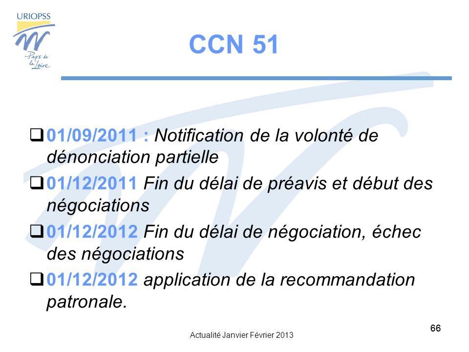 CCN 51 01/09/2011 : Notification de la volonté de dénonciation partielle. 01/12/2011 Fin du délai de préavis et début des négociations.