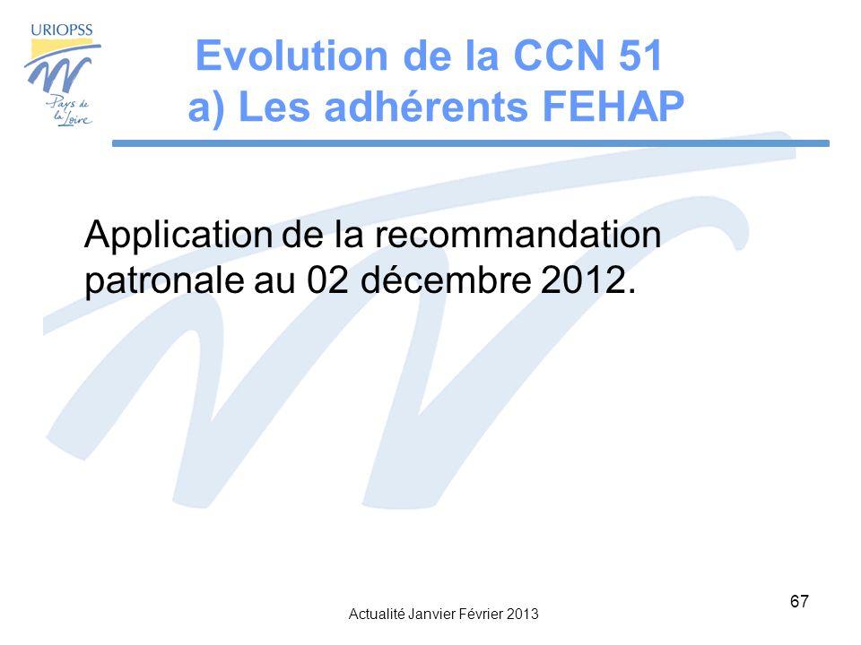 Evolution de la CCN 51 a) Les adhérents FEHAP