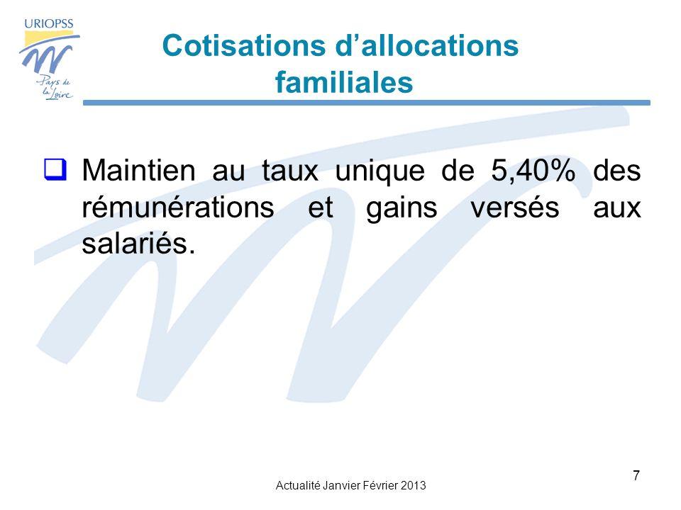Cotisations d'allocations familiales