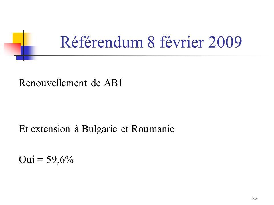 Référendum 8 février 2009 Renouvellement de AB1