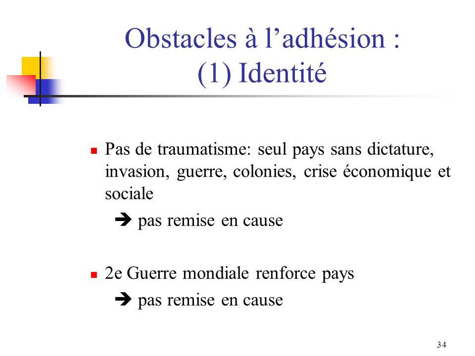 Obstacles à l'adhésion : (1) Identité