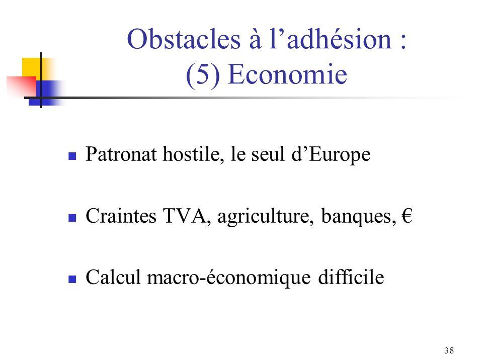Obstacles à l'adhésion : (5) Economie