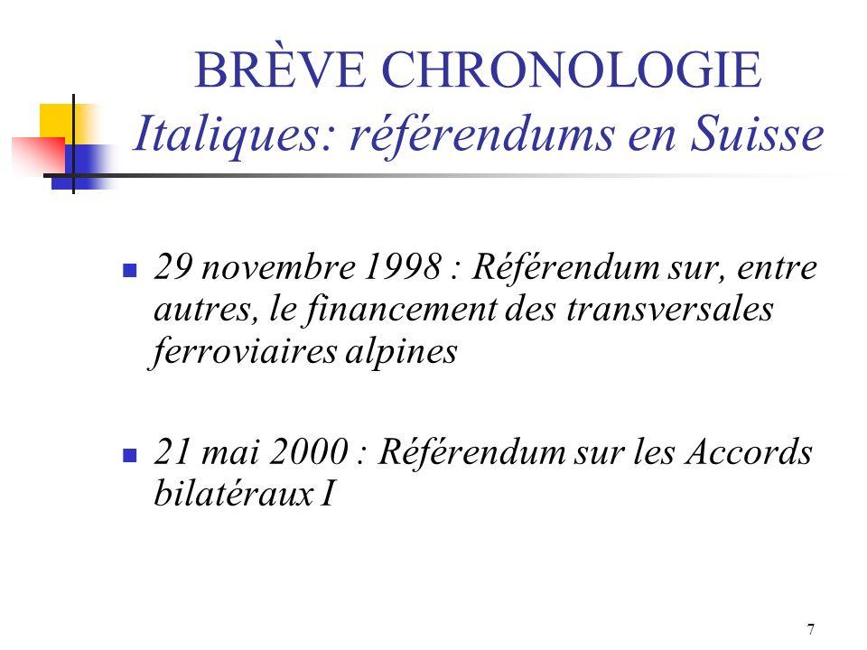 BRÈVE CHRONOLOGIE Italiques: référendums en Suisse