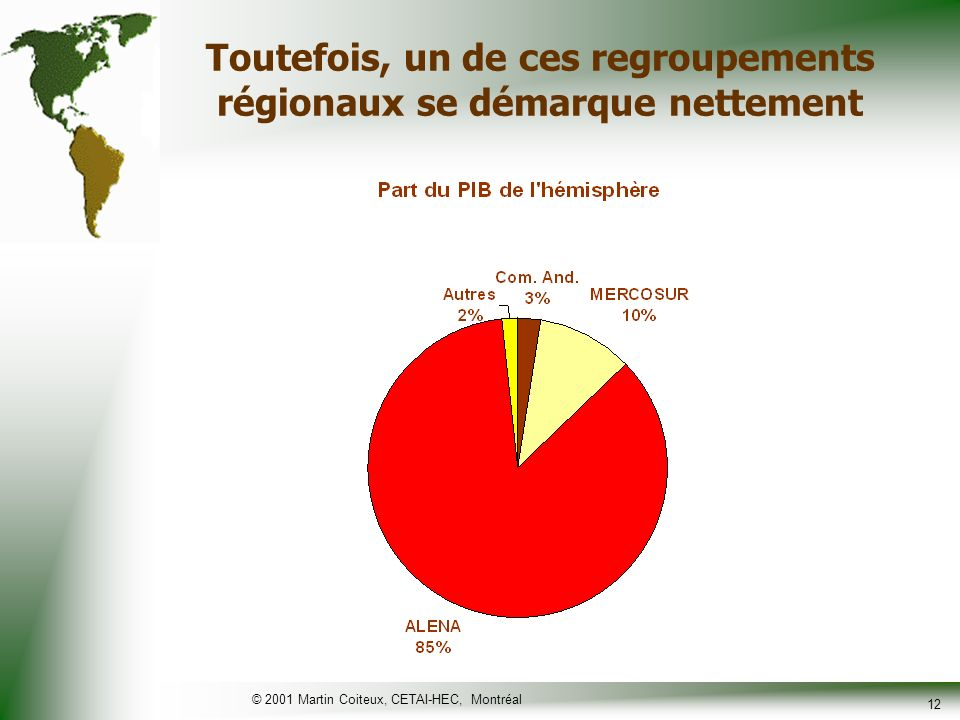 Toutefois, un de ces regroupements régionaux se démarque nettement