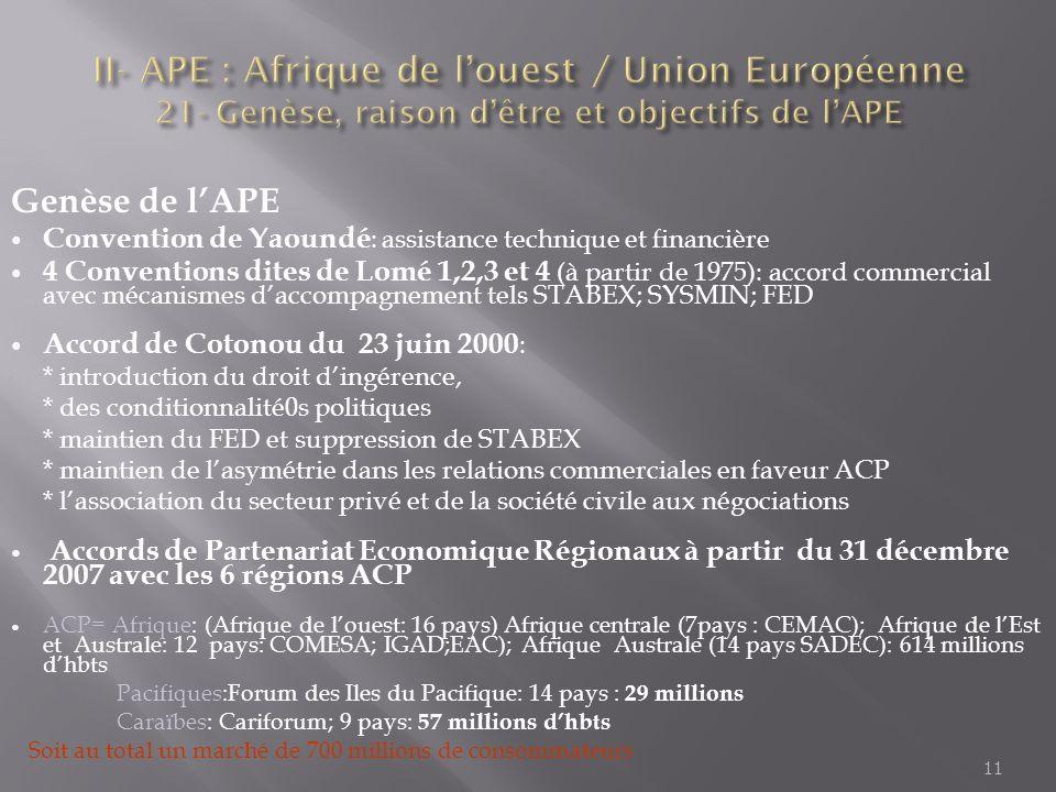 II- APE : Afrique de l'ouest / Union Européenne 21- Genèse, raison d'être et objectifs de l'APE