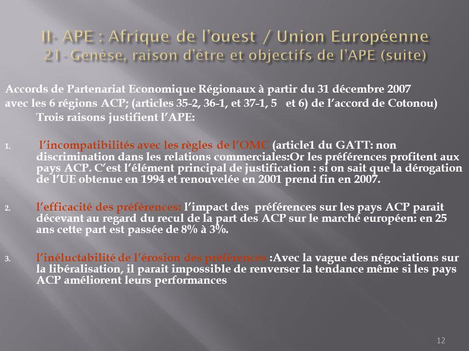 II- APE : Afrique de l'ouest / Union Européenne 21- Genèse, raison d'être et objectifs de l'APE (suite)