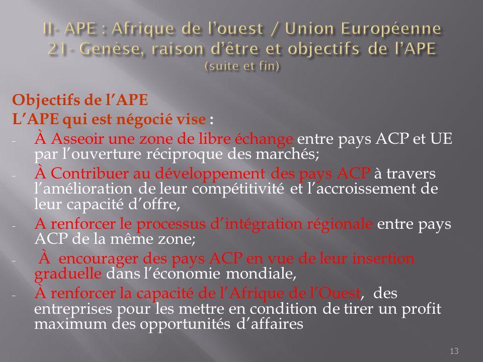 II- APE : Afrique de l'ouest / Union Européenne 21- Genèse, raison d'être et objectifs de l'APE (suite et fin)