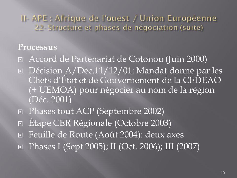 Accord de Partenariat de Cotonou (Juin 2000)