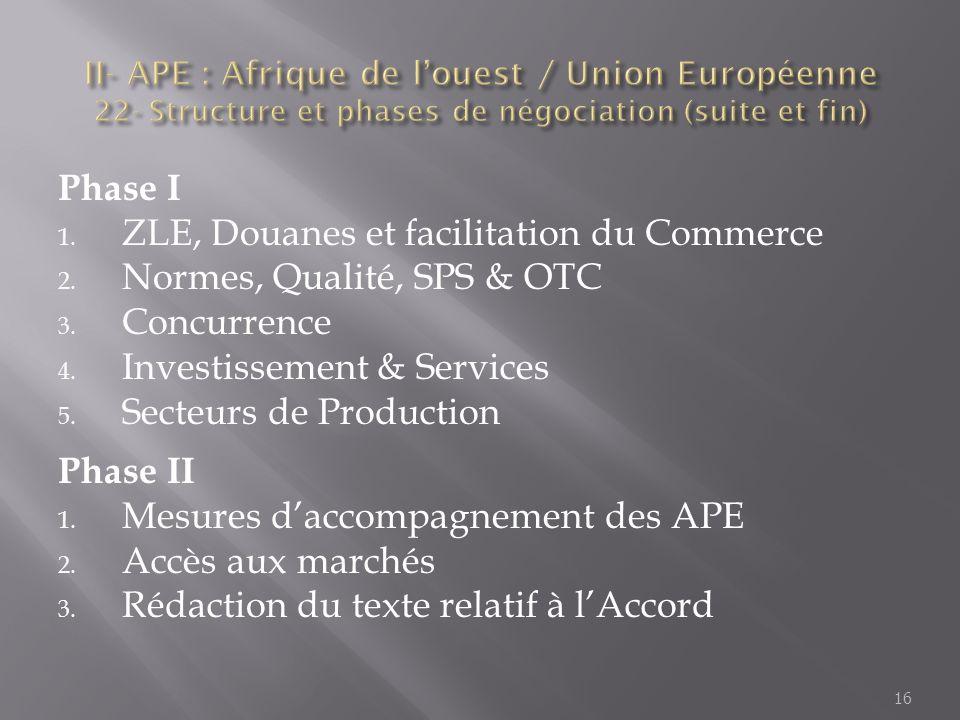 ZLE, Douanes et facilitation du Commerce Normes, Qualité, SPS & OTC