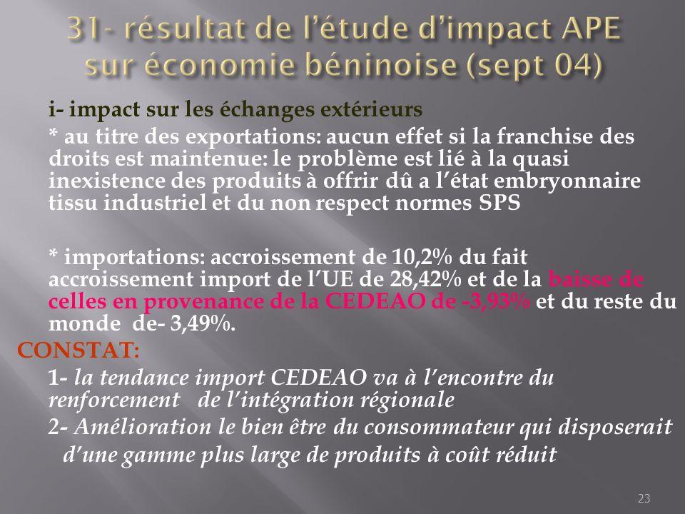 31- résultat de l'étude d'impact APE sur économie béninoise (sept 04)