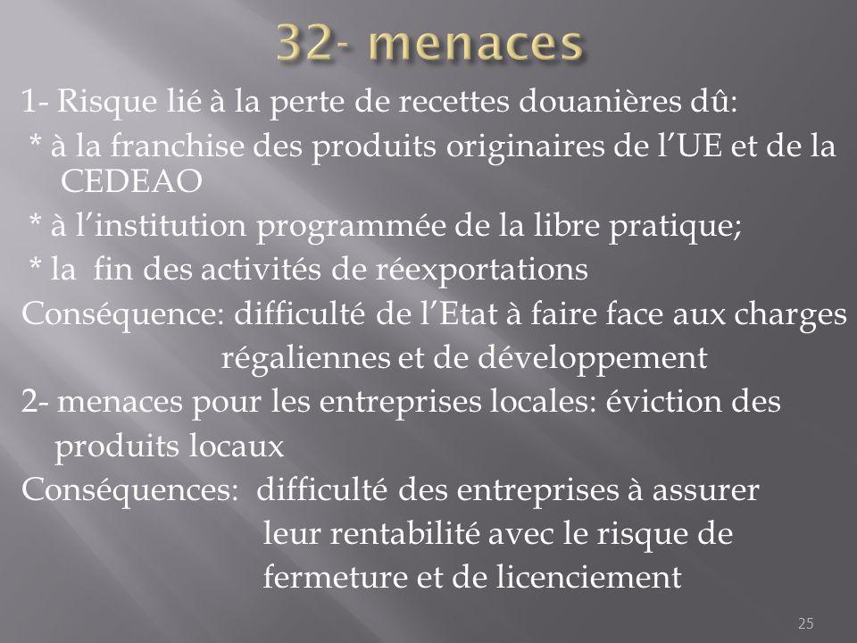 32- menaces
