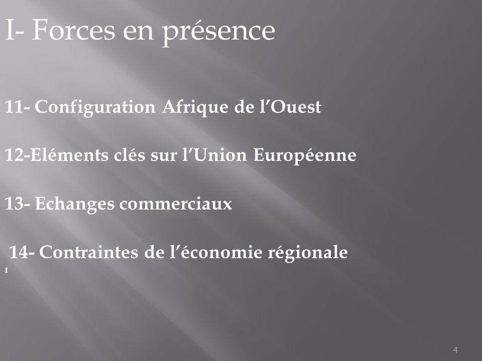 I- Forces en présence 11- Configuration Afrique de l'Ouest