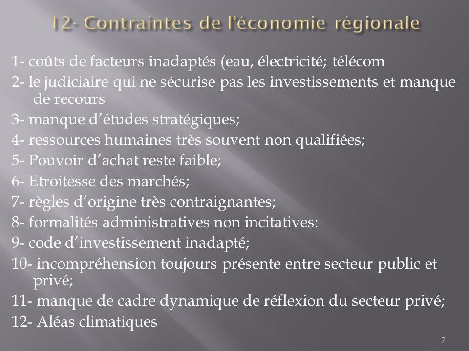 12- Contraintes de l'économie régionale