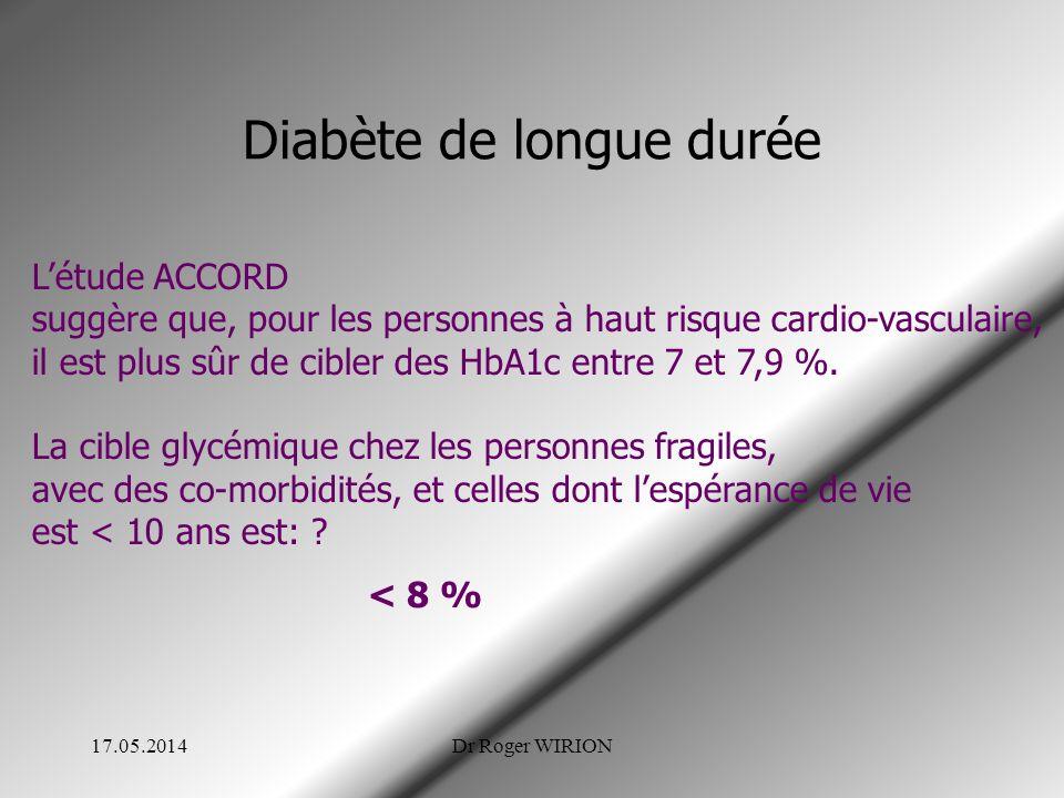 Diabète de longue durée