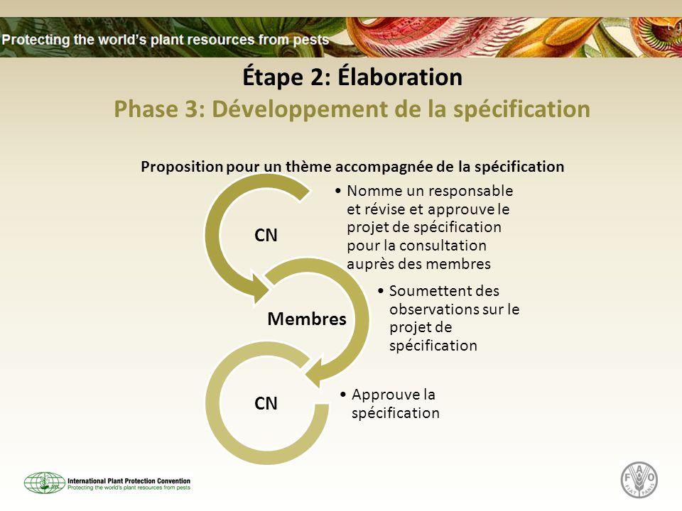 Étape 2: Élaboration Phase 3: Développement de la spécification