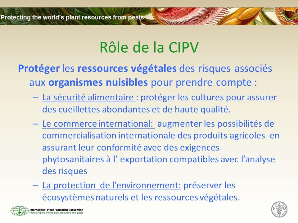 Rôle de la CIPV Protéger les ressources végétales des risques associés aux organismes nuisibles pour prendre compte :