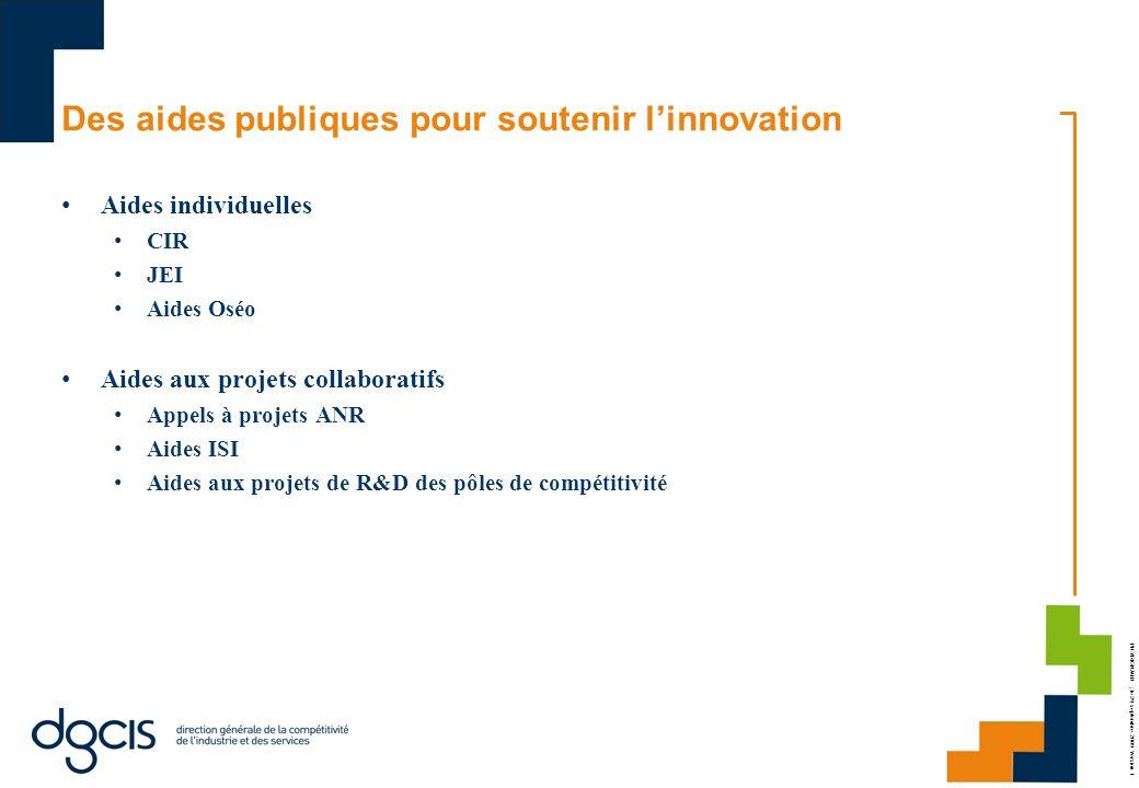 Des aides publiques pour soutenir l'innovation