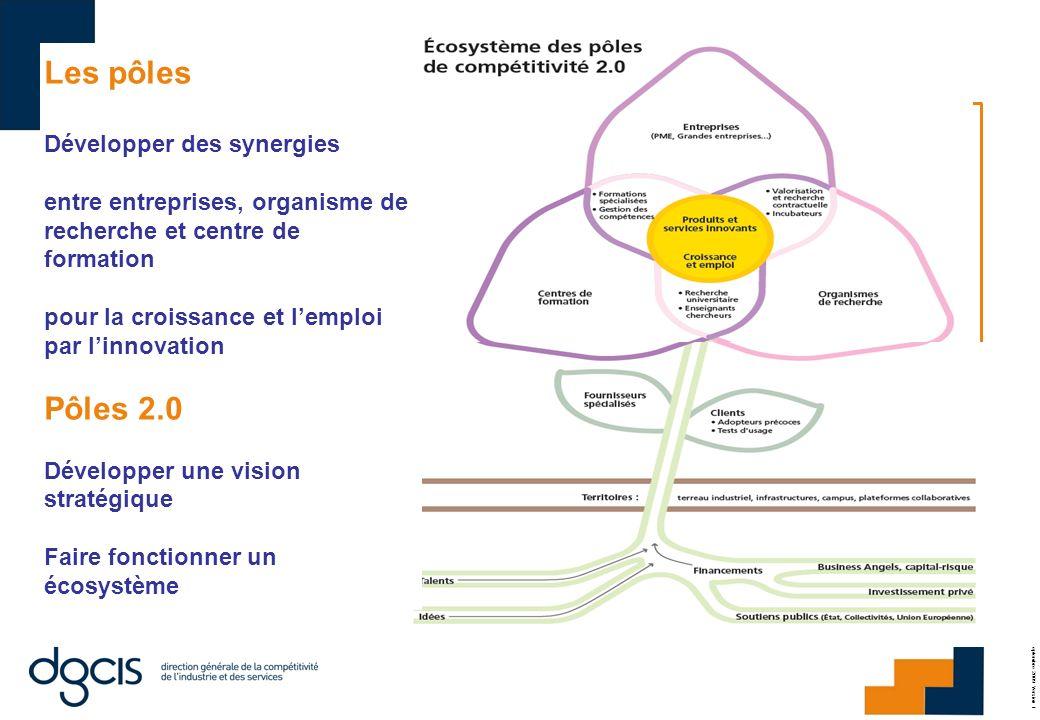 Les pôles Développer des synergies entre entreprises, organisme de recherche et centre de formation pour la croissance et l'emploi par l'innovation Pôles 2.0 Développer une vision stratégique Faire fonctionner un écosystème