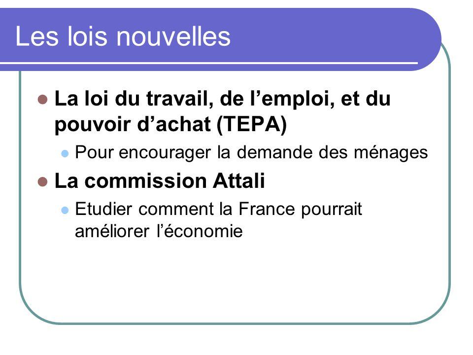 Les lois nouvelles La loi du travail, de l'emploi, et du pouvoir d'achat (TEPA) Pour encourager la demande des ménages.