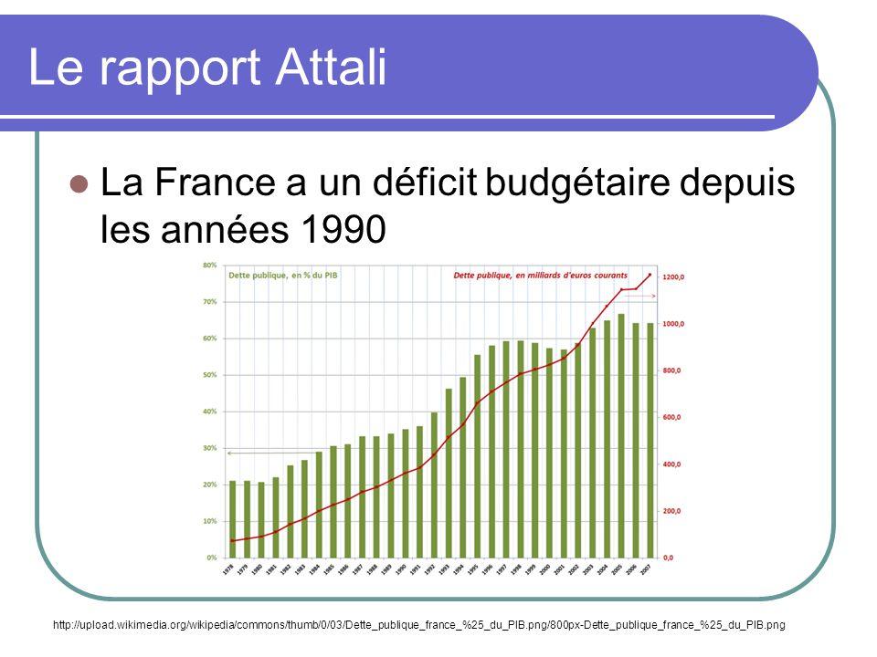 Le rapport Attali La France a un déficit budgétaire depuis les années 1990.