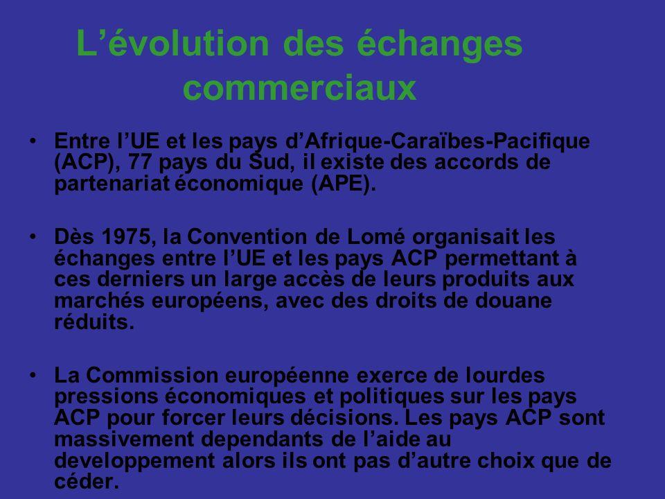 L'évolution des échanges commerciaux