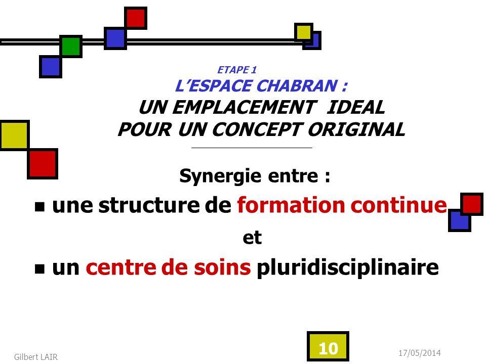 ETAPE 1. L'ESPACE CHABRAN :. UN EMPLACEMENT IDEAL