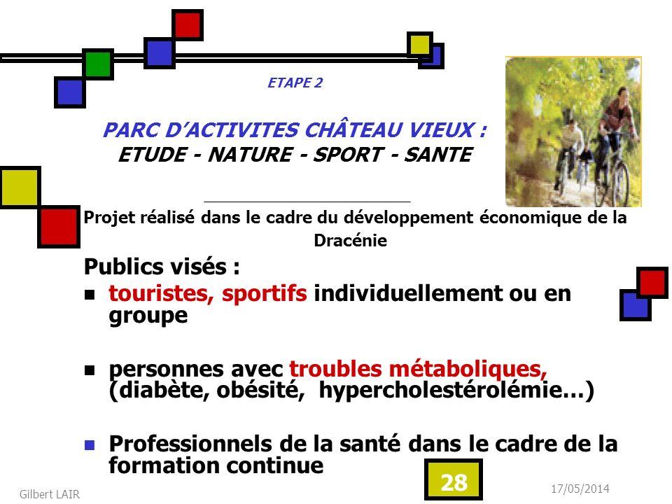 ETAPE 2 PARC D'ACTIVITES CHÂTEAU VIEUX : ETUDE - NATURE - SPORT - SANTE