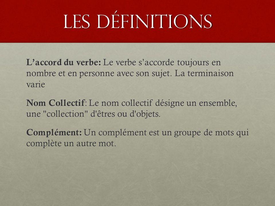 Les définitions