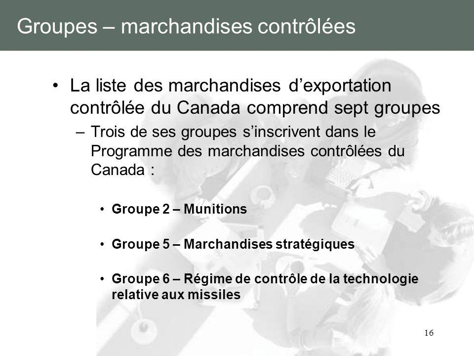 Groupes – marchandises contrôlées