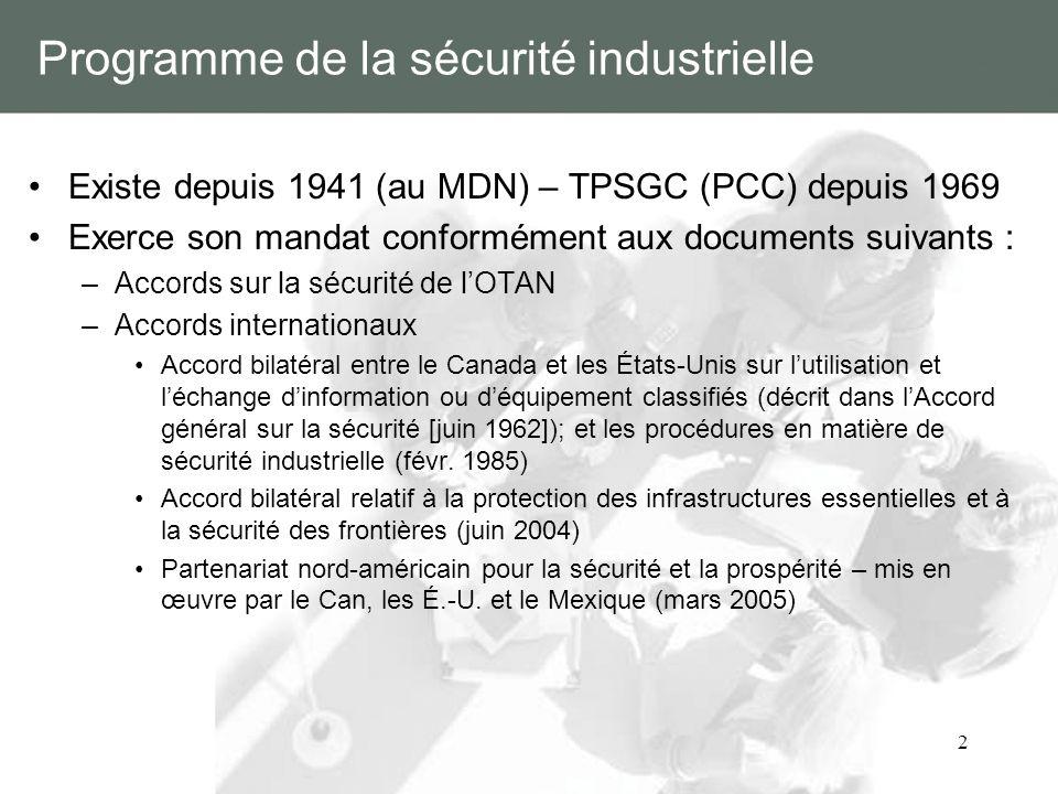 Programme de la sécurité industrielle