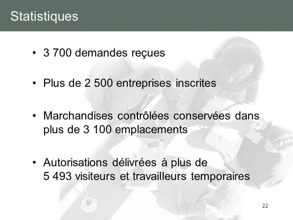 Statistiques 3 700 demandes reçues Plus de 2 500 entreprises inscrites